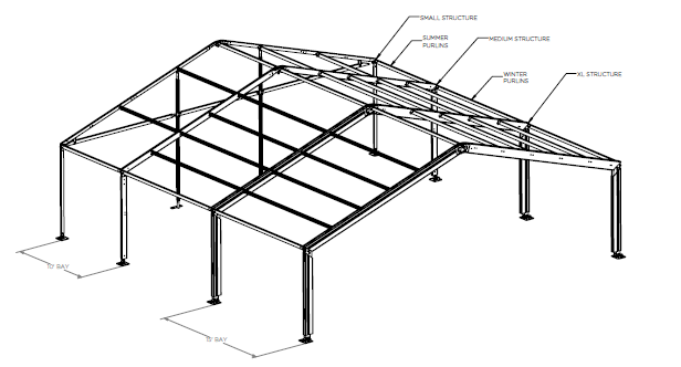 Snow Load Structure Tent - Winter Purlins vs Summer Purlins. Winter Tent Rental